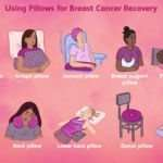 10 Pillows to Use for Comfort During Breast Cancer Treatment and Recovery