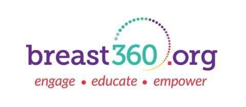 breast360